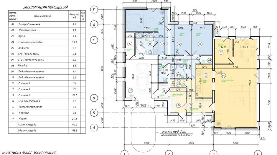 5 вариантов типовых индивидуальных домов из ЖБИ